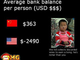 AVG Bank Balance - China Vs USA
