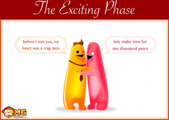 2-the-exciting-phase